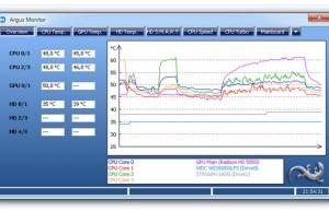 programmi per controllare temperatura pc