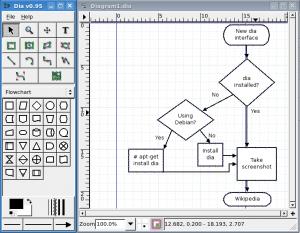 programmi per fare diagrammi di flusso gratis